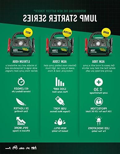 Battery Tender 030-0004-WH Booster 1200A Starter
