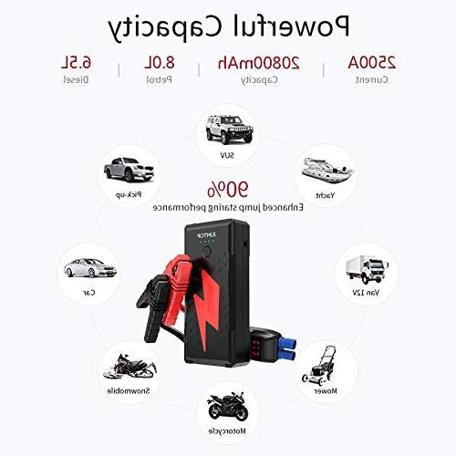 JUMTOP Peak Portable Car Jump Auto Battery Booster and Power Bank and Charger Dual Smart LED Flashlight