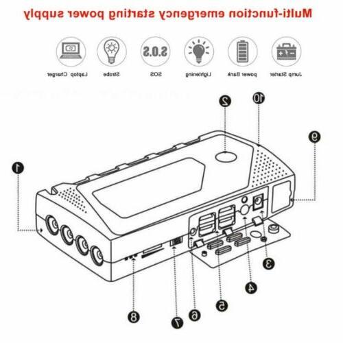 69800mAh Jump Starter Portable USB Bank Battery Booster Clamp