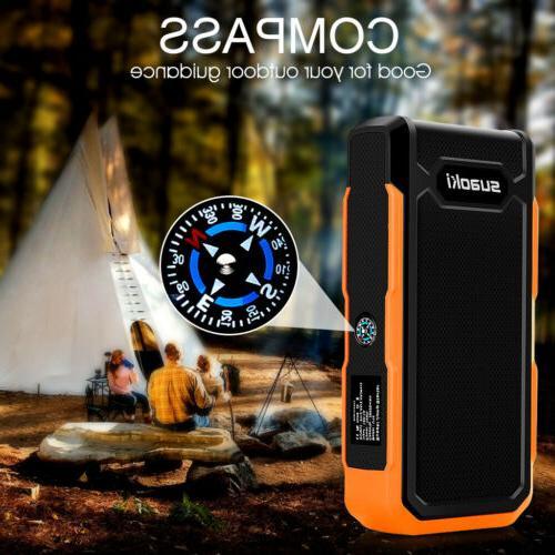 Suaoki Jump Battery+ Smart Clamps