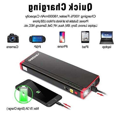 GREPRO Car Jump Kit 1000A Peak Car 12V Portable Battery , Power Light and Aluminum Shell