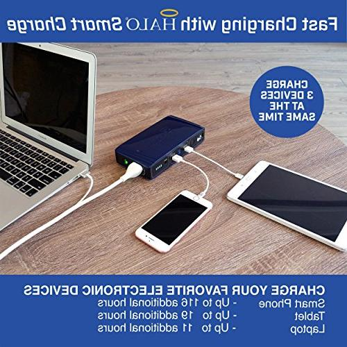 Portable Laptop Car Jump AC Outlet and Car Charger -