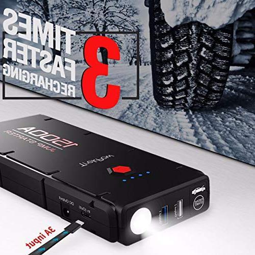 Car Starter, Peak Trekpow Power Smart Jumper for Gasoline/6.5L Diesel QC3.0, Type-C