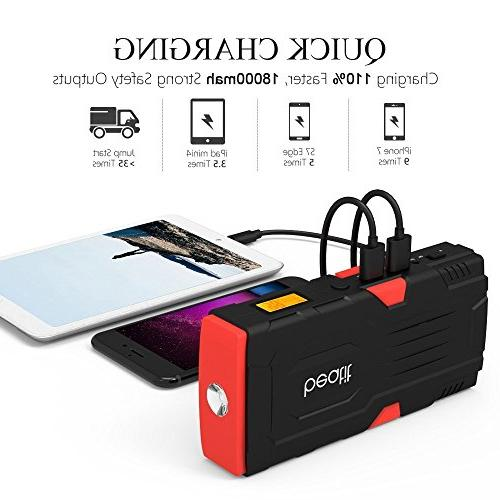 Beatit 800A Peak 18000mAh Portable Car Jump Starter with Jumper Cables Auto Booster Power