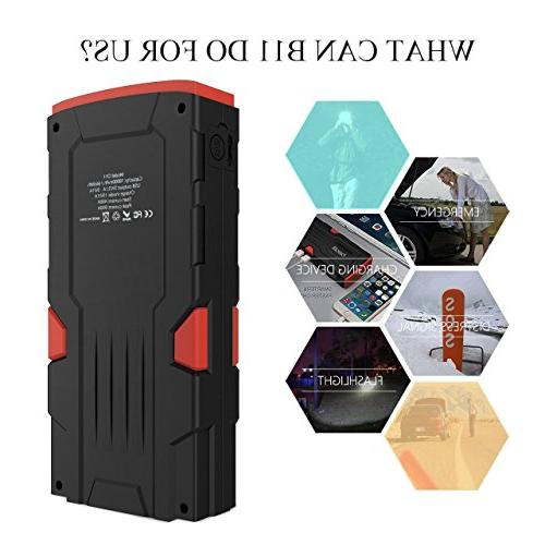 Beatit 18000mAh Portable Car Jump Starter with Jumper Cables Auto Booster Power
