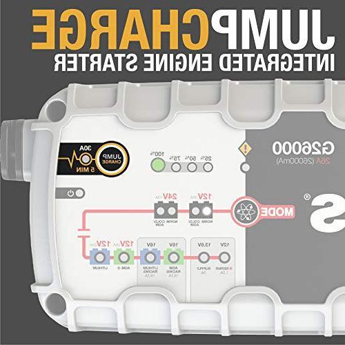 NOCO 26A Smart
