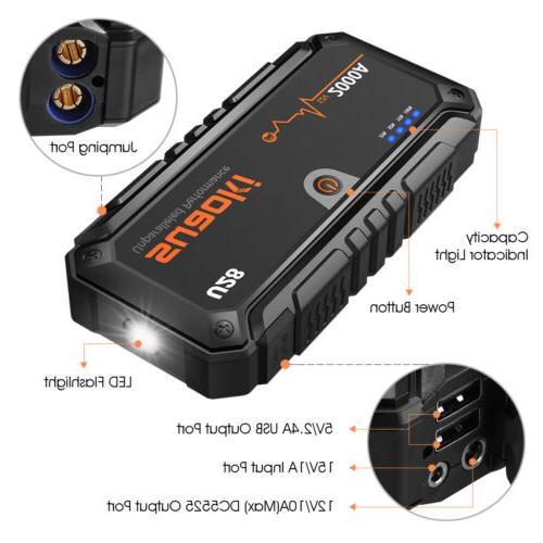 Suaoki U28 12V Auto & Car Peak Pack+USB Bank